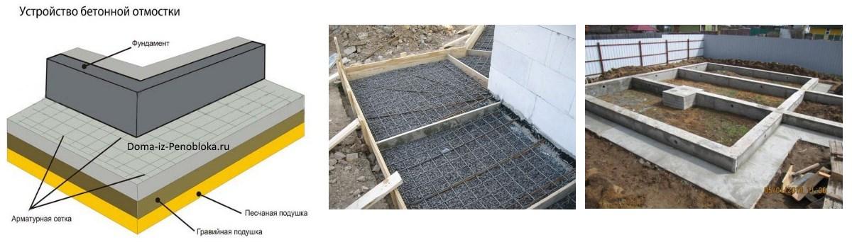 Отмостка вокруг дома своими руками из бетона с утеплением 54